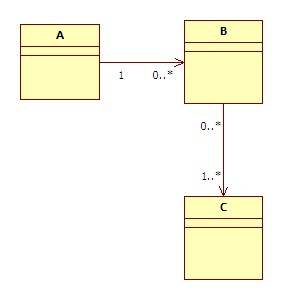 Many to many multiplicity relationship in class diagram ocmjea diagram ccuart Image collections