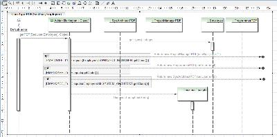 [Thumbnail for sequence_diagram_adrian_burlington_code.png]