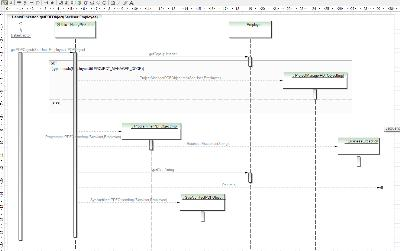 [Thumbnail for pinkerton_code_sequence_diagram.png]