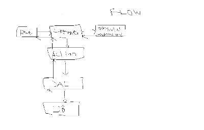 [Thumbnail for Java Project Technical FLow.png]