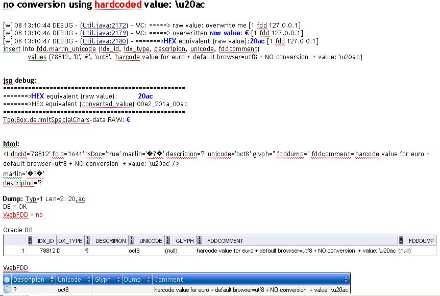 utf8 to unicode  from browser to oracle db (Java API forum