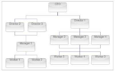 [Thumbnail for org_chart_with_multi_parent.jpg]