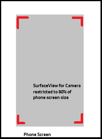 Android Camera showing corner border (Android forum at