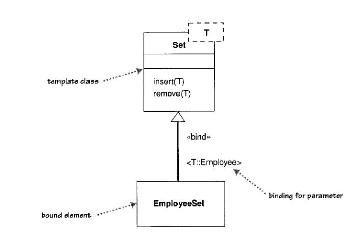 [Thumbnail for UML_class_diagram_template.png]