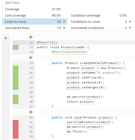 How do you integrate Spock's test with Sonar? (Testing forum