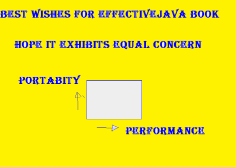 [Thumbnail for EffectiveJava.png]