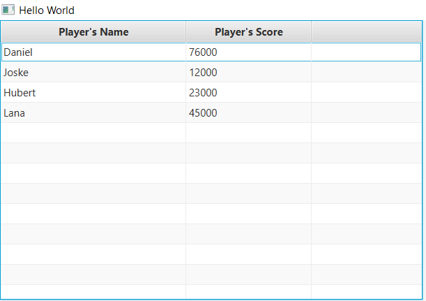Highscores using JSON and TableView (JavaFX forum at Coderanch)