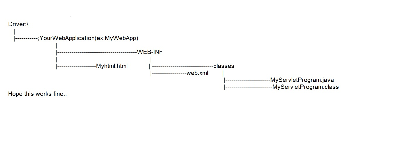 HTTP Status 404 error in tomcat [Solved] (Tomcat forum at